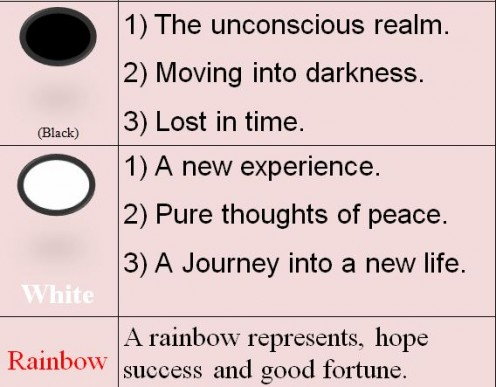 Dream Chart Black White and rainbow
