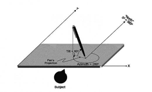 Sample ComPET Test Illustration from U.S. Patent Filing