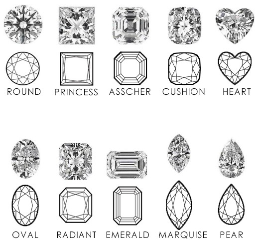 Diagrams and photos for round, princess, Asscher, radiant, cushion, heart, oval, emerald, marquise, and pear cuts.