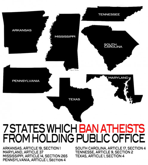 Banning atheists from holding public office is just one modern way of crushing the non-believers.
