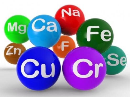 Chemical symbols for elements