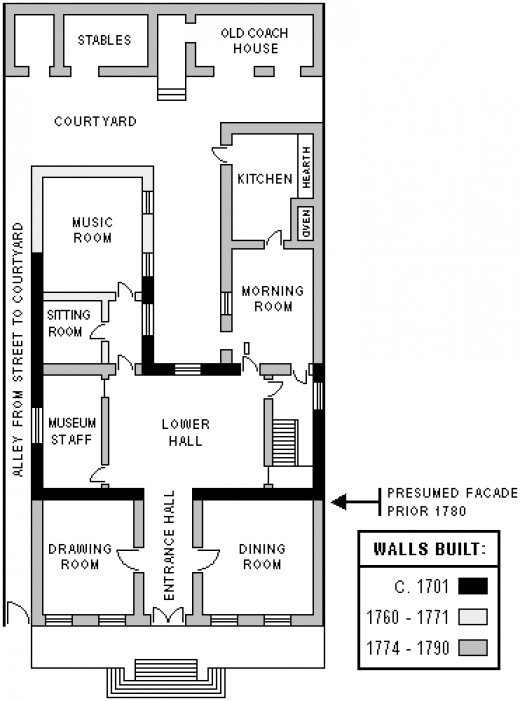 Plan of the ground floor of the house.
