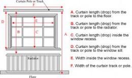 How to Make Door Window Curtains, Measuring