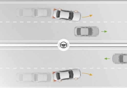 Lane assist is a form of mistake-proofing that prevents accidents