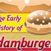 The Early History of Hamburgers