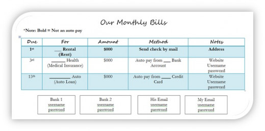 We keep our monthly bills organized on a single sheet of paper.