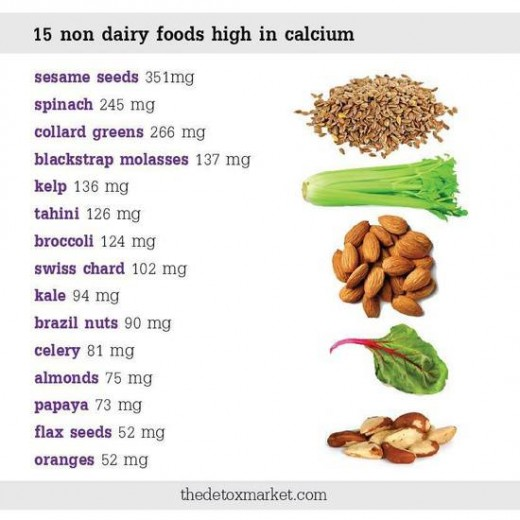 Non diary food rich in calcium