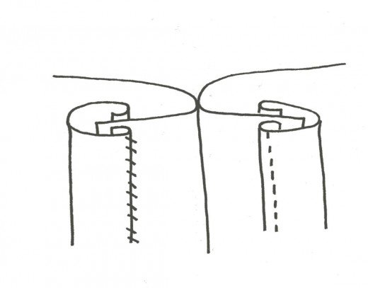 Showing construction of seam, note one side is hand stitched (left hand side) and the other side is machine stitched (right hand side).
