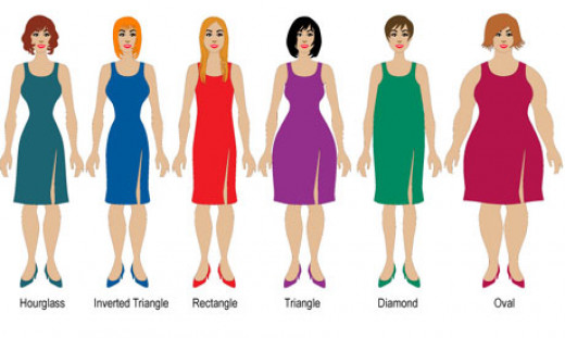 Better On You Dress Chart help women locate the perfect fit.