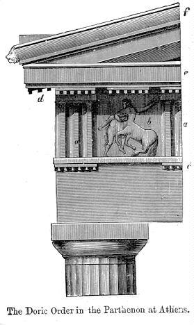 Doric Column