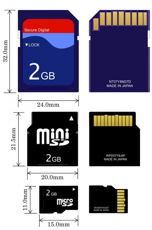 Memory Cards are getting smaller