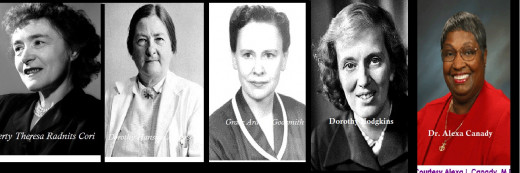 (NLM) Dr. Candy, Grace Arabell , Wikipedia, Gerty Theresa Radnits Cori ,Dorothy Hansine Andersen