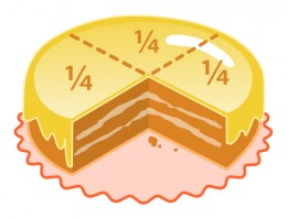 One cake, cut into quarters, with one quarter missing.  1/4 means 1 divided by 4.
