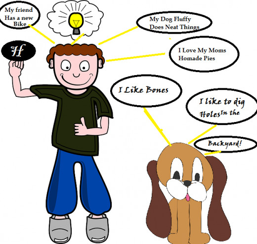 Innovation Invention Boy Idea Thinking Light Bulb and dog