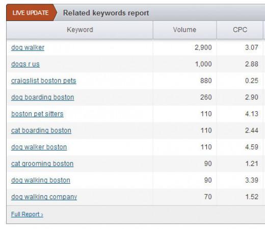 Free Keyword Search Tool