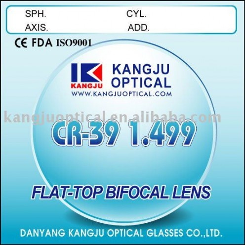 Should You Buy CR-39 Lenses or Polycarbonate?