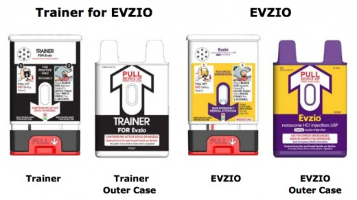 Ezvio Auto injection package