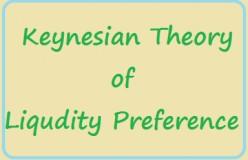 Keynesian Theory of Liquidity Preference