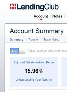 Annualized Net Return