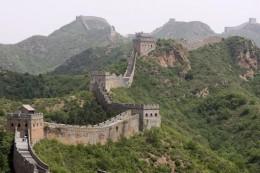Boundary in China