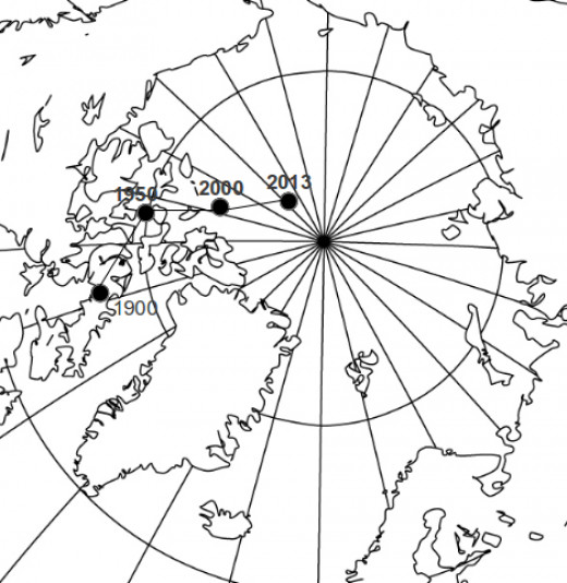 The magnetic North Pole is with increasing speed racing towards Russia. In the last 14 years, from 2000 to 2014 the Magnetic North moved the same distance as from 1950 to 2000.