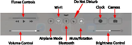 iPad Control Panel layout
