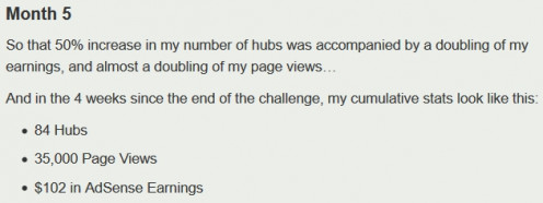 This Hubber made $102 in AdSense Earnings after 5 months with 84 hubs and 35,000 page views. He has 965 followers.