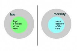 Legally Valid and Morally Just: The Futility of Separation?