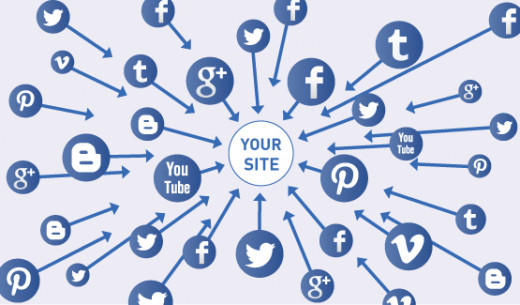 Using social media sites in your website's link building campaign