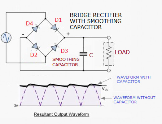 Diode appl also Rectifier Filter Circuit together with Bridge Rectifier together with E5d999 additionally Solid State Relay. on circuit diagram of full wave bridge rectifier with capacitor filter