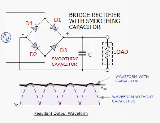 rectifier controller rectifier half wave rectifier engineering essay The simplest kind of rectifier circuit is the half-wave rectifier  automatic room light controller essay  of department of computer engineering,.