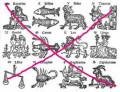 Edgar Cayce on Astrology