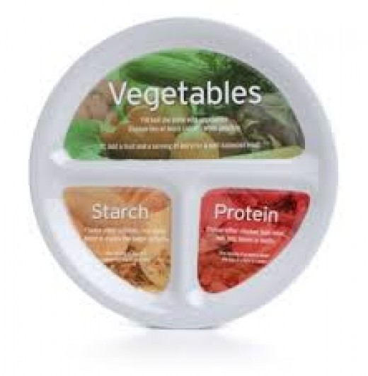 If your trying to lose weight or just trying to maintain your life by eating a little more healthier tn you should try just using portion control plates because they can be very useful.