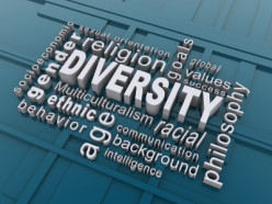 Importance of Cultural Diversity: Cultural Bias in the Work Force