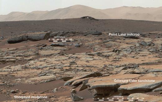 Sedimentary rocks on Mars