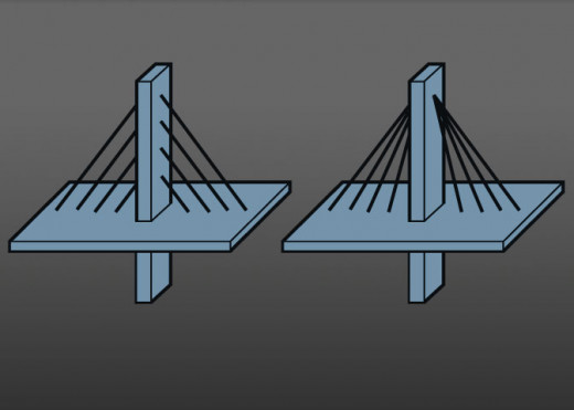 Artwork comparing the parallel and radial cablestay configurations.