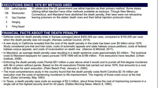 Numbers of death penalties carried out and the methods