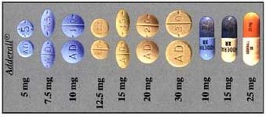 images of different dosages