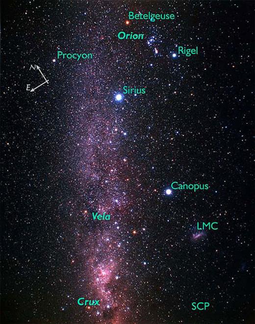 The location of Sirius.