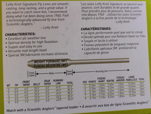 The dimensions of the Lefty Kreh weight forward fly line.