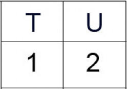 How to place a Two-Digit number
