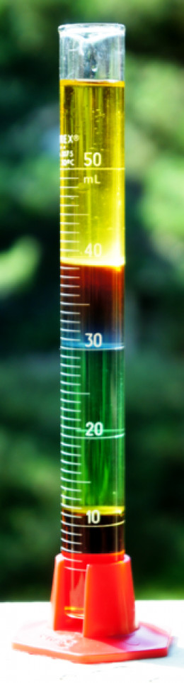 A cylinder containing different coloured liquids with varying densities.