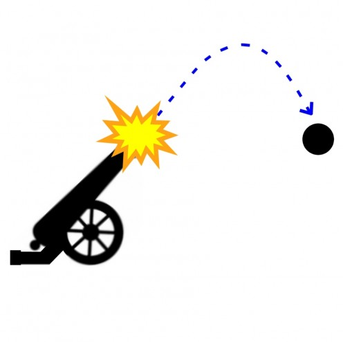 Solving Projectile Motion Problems — Applying Kinematics Equations of Motion to Ballistics