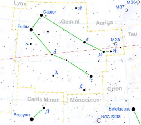 Gemini, the constellation