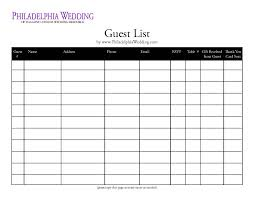 Who would you add to your wedding guest list?