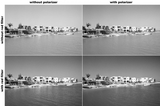 Diffusion filters reduce contrast in addition to softening resolution CC BY-SA 1.0