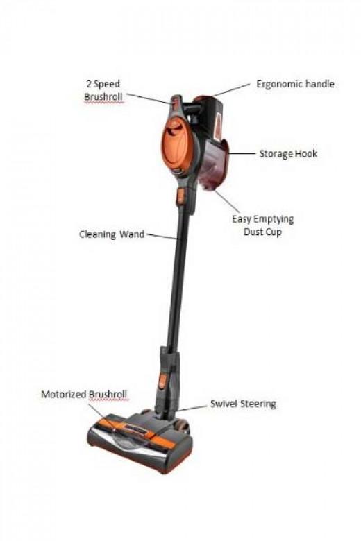 shark rocket ultralight upright vacuum hv302 review is. Black Bedroom Furniture Sets. Home Design Ideas