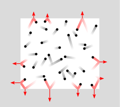 Particles exerted by collisions inside a closed container