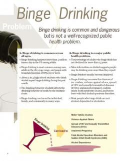 The Pit Falls of Binge Drinking