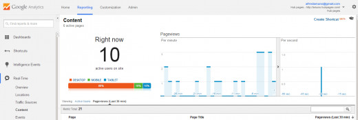 Google Analytics displaying live traffic